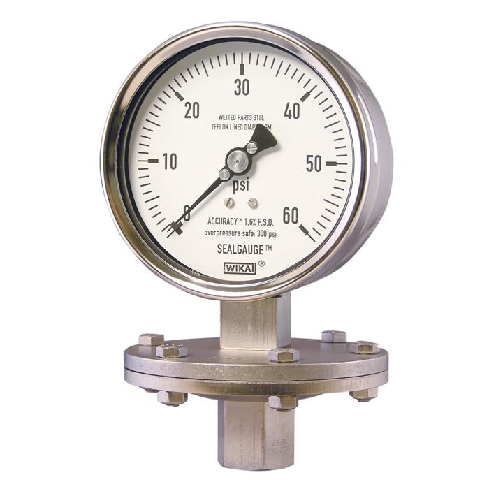Diaphragm Pressure Gauge - 432 30, 433 30 - WIKA Canada